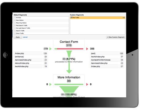 Optimize ecommerce websites for iPad